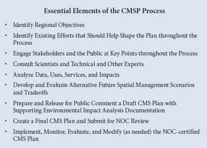 Essential Elements of a Coastal and Marine Spatial Planning process